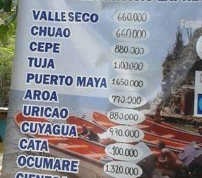 Los precios de traslados en lanchas en playas de Choroní